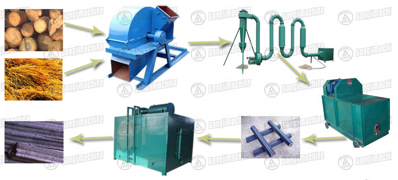 charcoal-production-equipments